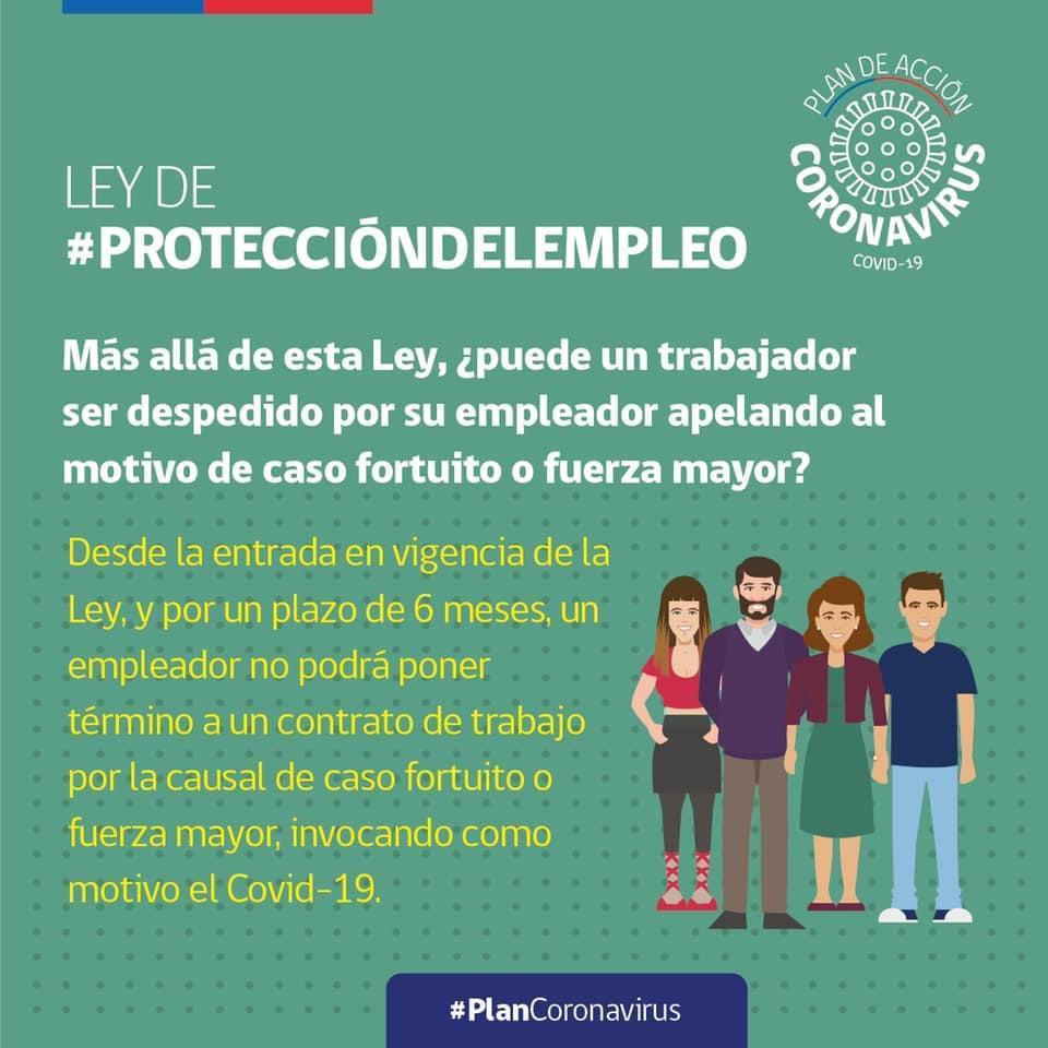 Ley de Protección al Empleo